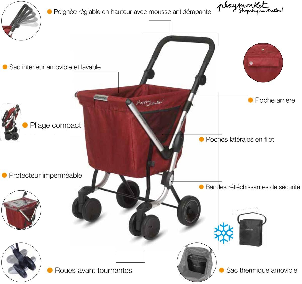 chariot course playmarket we go